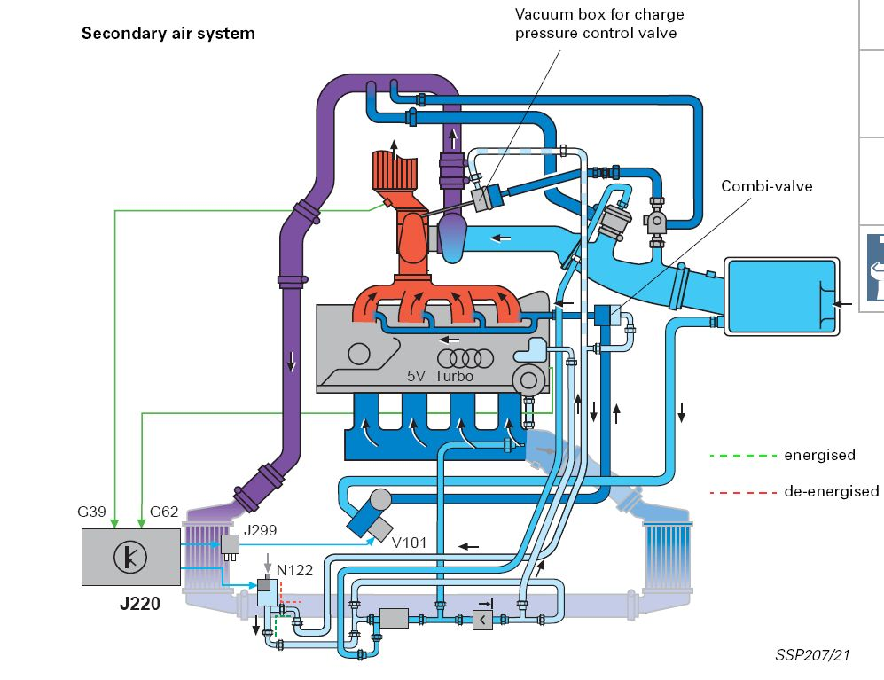egr wiring diagram foxbody  egr  get free image about Exhaust Gas Recirculation System On Diesel Engine Exhaust Gas Recirculation System On Diesel Engine